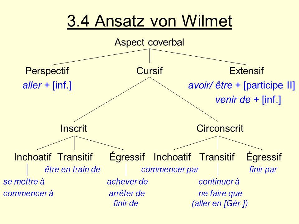 3.4 Ansatz von Wilmet Aspect coverbal Perspectif Cursif Extensif
