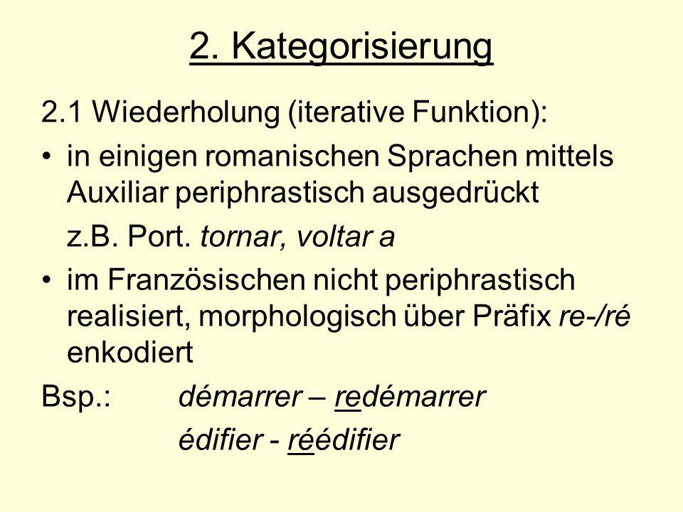 2. Kategorisierung 2.1 Wiederholung (iterative Funktion):