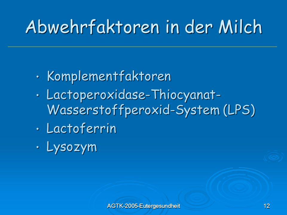 Abwehrfaktoren in der Milch