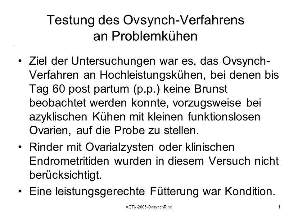 Testung des Ovsynch-Verfahrens an Problemkühen