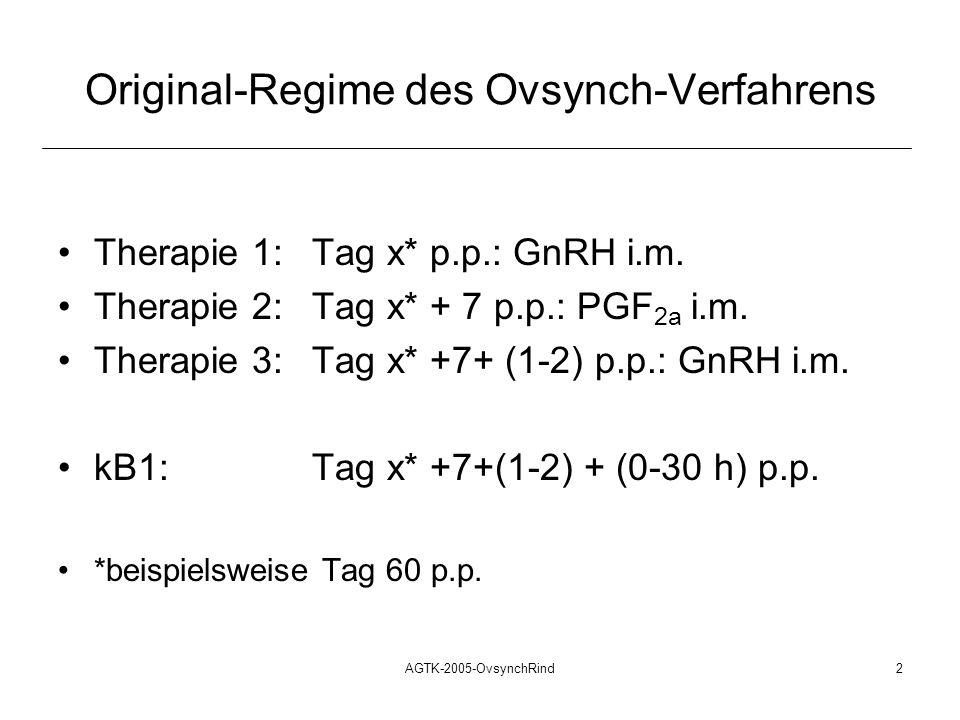 Original-Regime des Ovsynch-Verfahrens