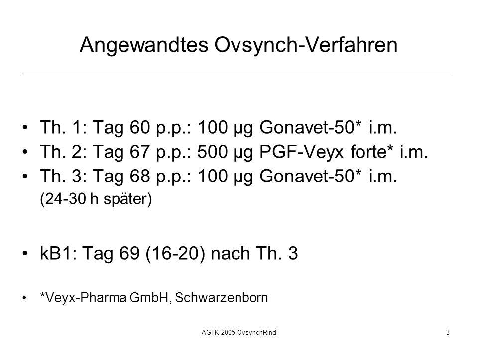 Angewandtes Ovsynch-Verfahren