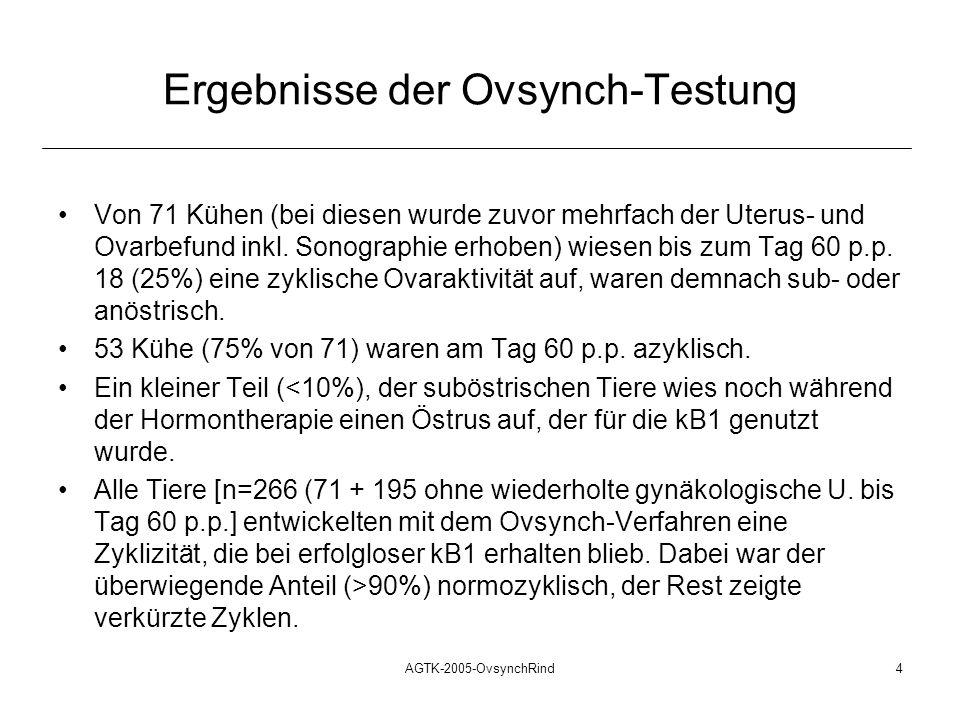 Ergebnisse der Ovsynch-Testung