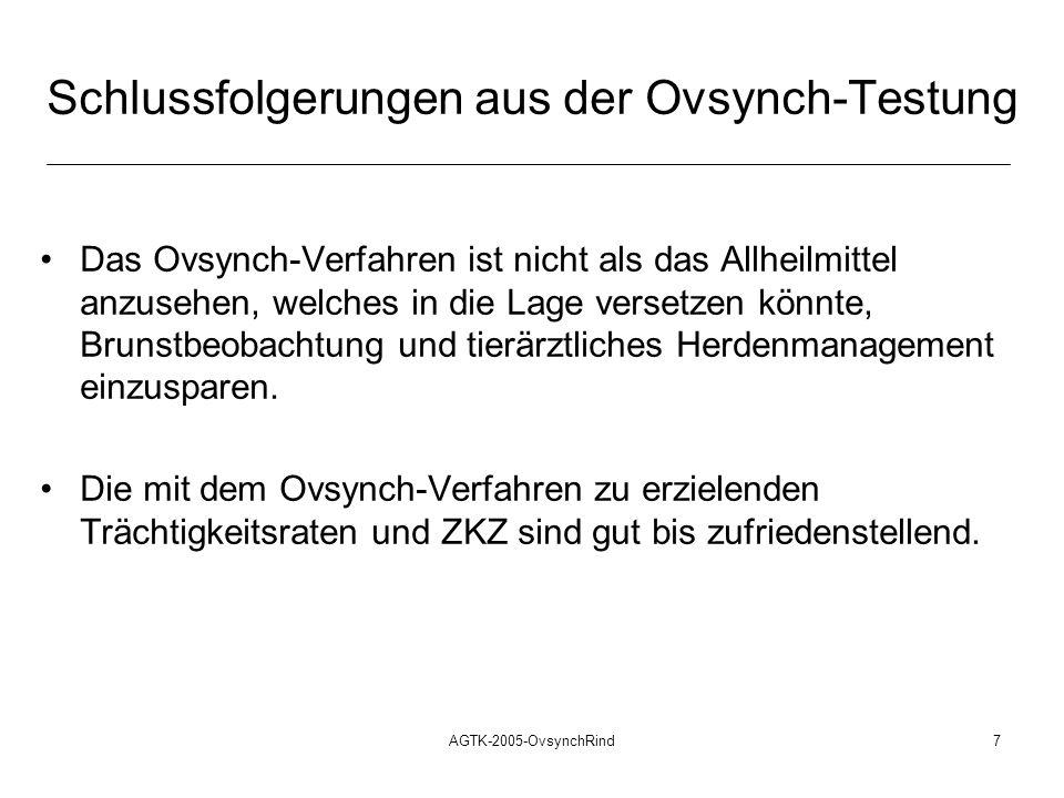 Schlussfolgerungen aus der Ovsynch-Testung