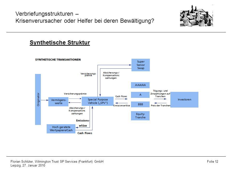 Synthetische Struktur