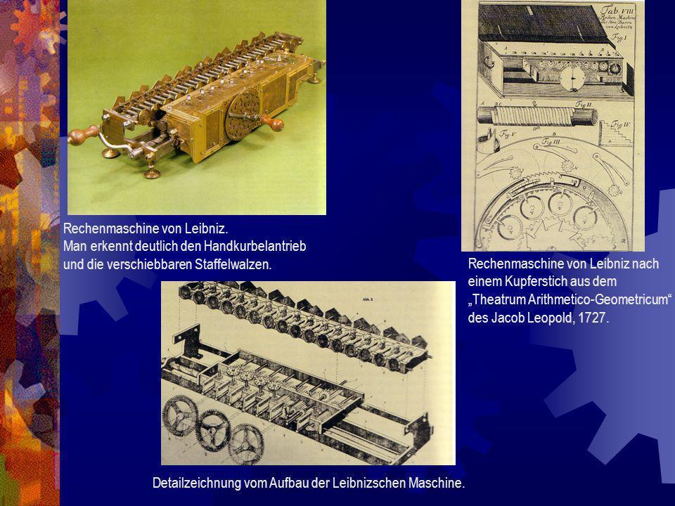 Rechenmaschine von Leibniz.