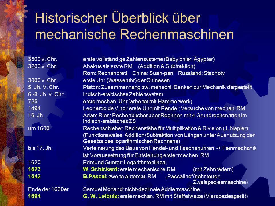 Historischer Überblick über mechanische Rechenmaschinen