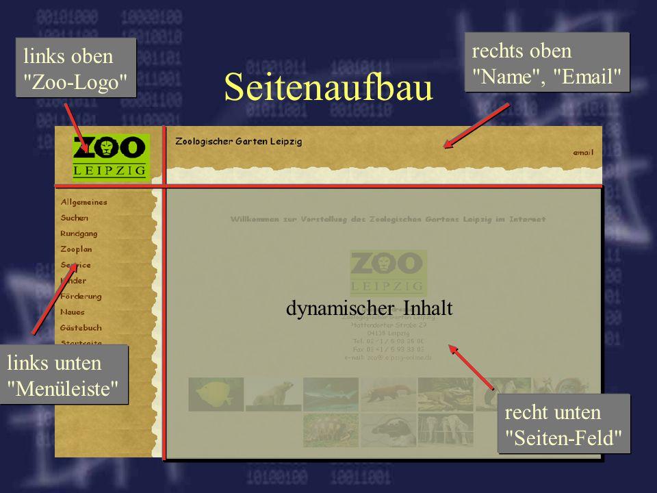 Seitenaufbau rechts oben links oben Name , Email Zoo-Logo