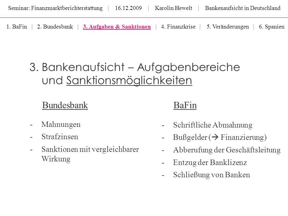 3. Bankenaufsicht – Aufgabenbereiche und Sanktionsmöglichkeiten