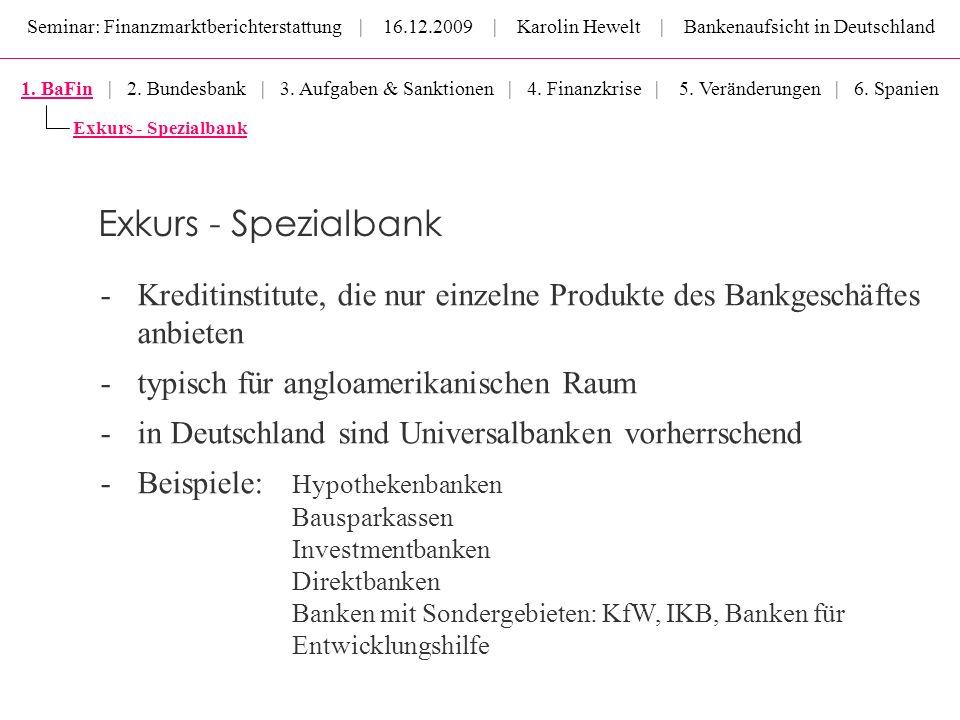 1. BaFin | 2. Bundesbank | 3. Aufgaben & Sanktionen | 4