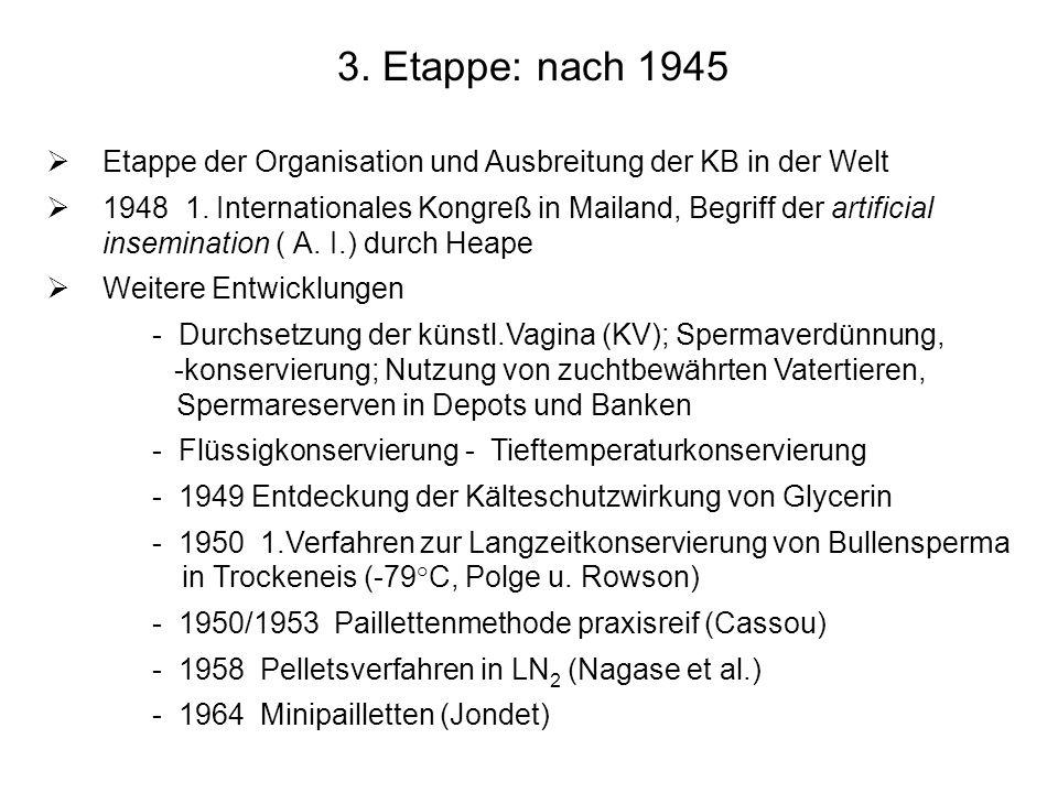 3. Etappe: nach 1945 Etappe der Organisation und Ausbreitung der KB in der Welt.