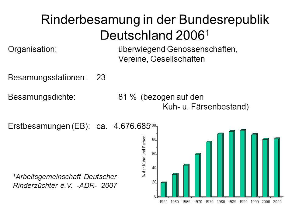 Rinderbesamung in der Bundesrepublik Deutschland 20061