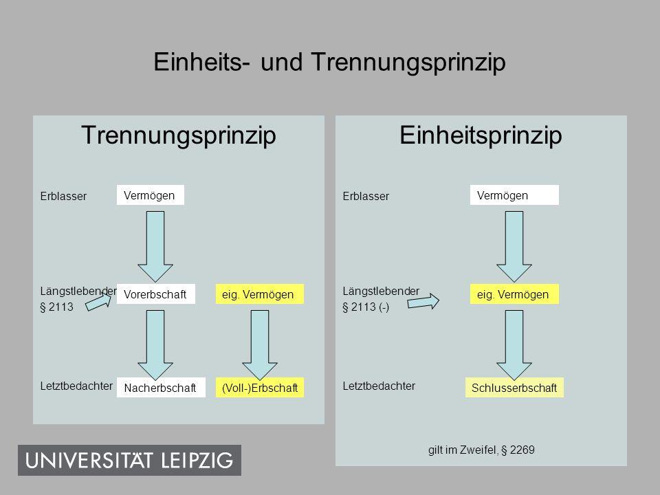 Einheits- und Trennungsprinzip