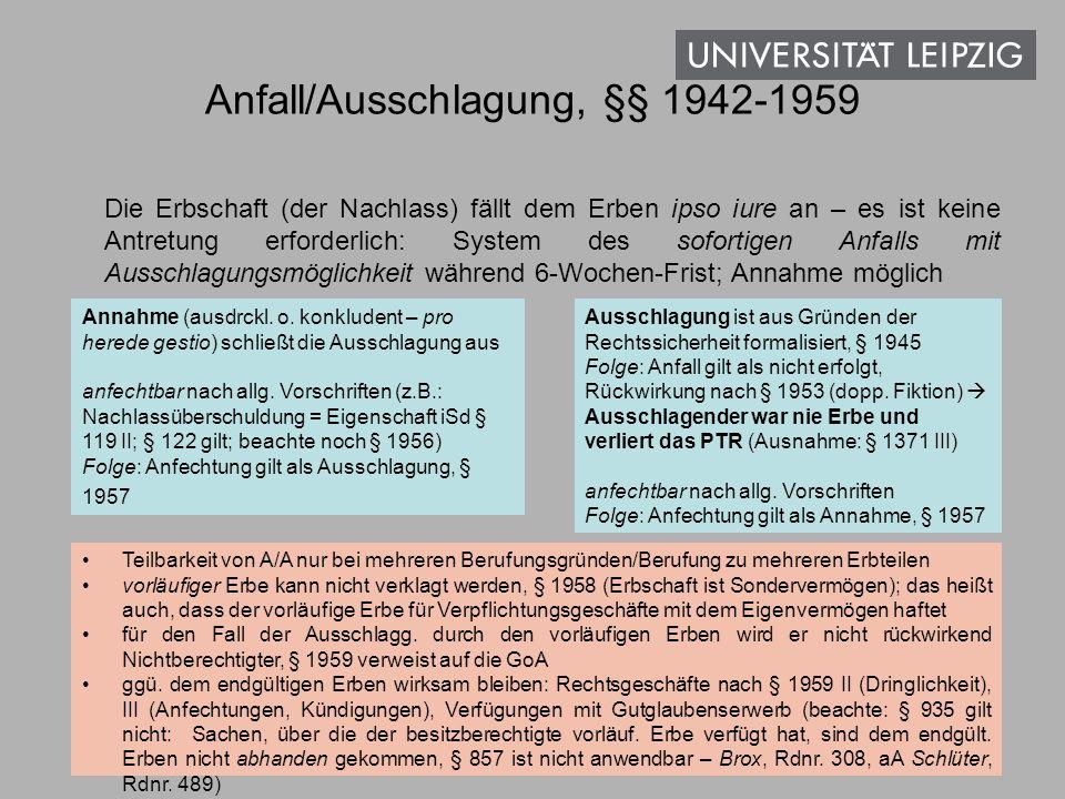 Anfall/Ausschlagung, §§ 1942-1959
