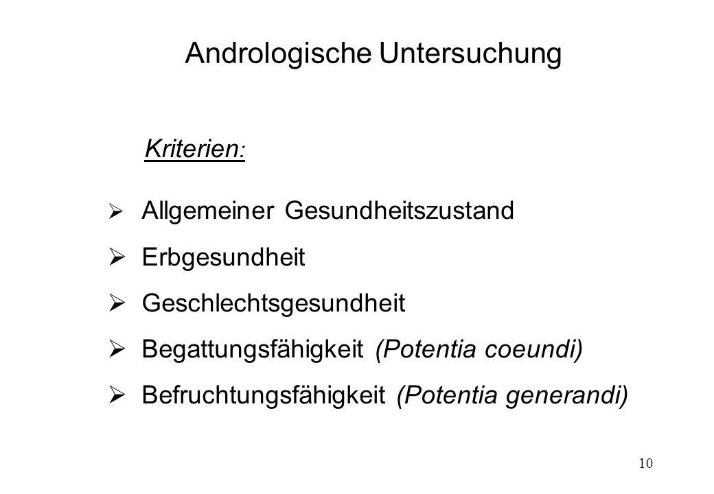 Andrologische Untersuchung