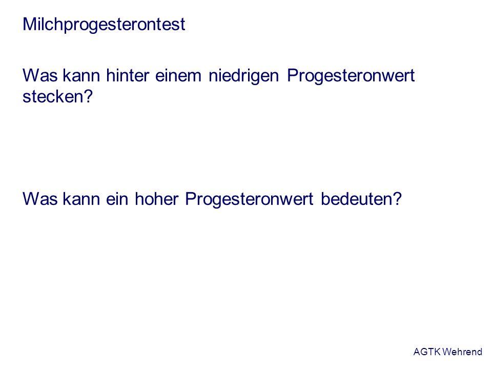 Milchprogesterontest