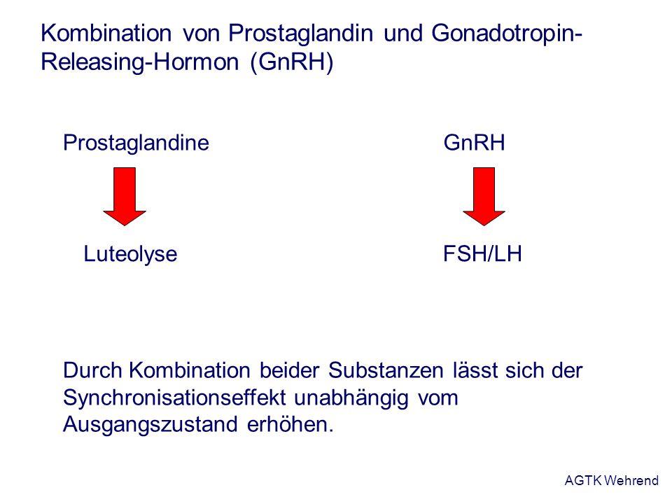 Kombination von Prostaglandin und Gonadotropin-Releasing-Hormon (GnRH)