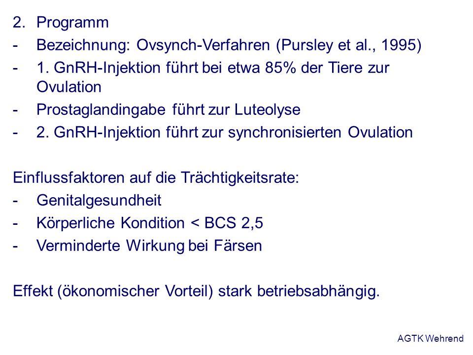 2. Programm Bezeichnung: Ovsynch-Verfahren (Pursley et al., 1995) 1. GnRH-Injektion führt bei etwa 85% der Tiere zur Ovulation.