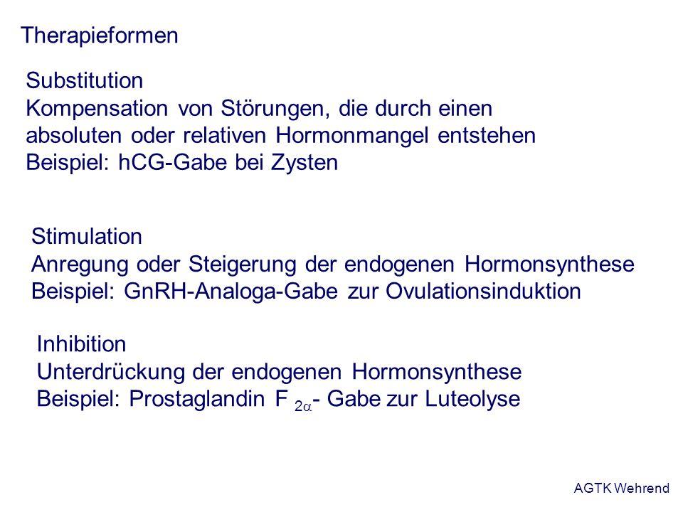 Therapieformen Substitution Kompensation von Störungen, die durch einen absoluten oder relativen Hormonmangel entstehen Beispiel: hCG-Gabe bei Zysten.