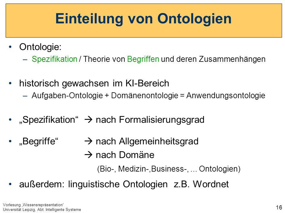 Einteilung von Ontologien