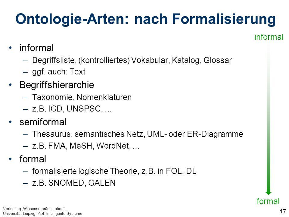Ontologie-Arten: nach Formalisierung