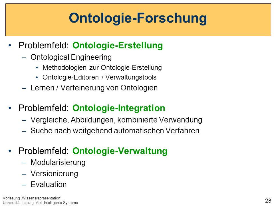 Ontologie-Forschung Problemfeld: Ontologie-Erstellung