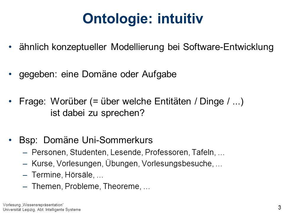 Ontologie: intuitiv ähnlich konzeptueller Modellierung bei Software-Entwicklung. gegeben: eine Domäne oder Aufgabe.