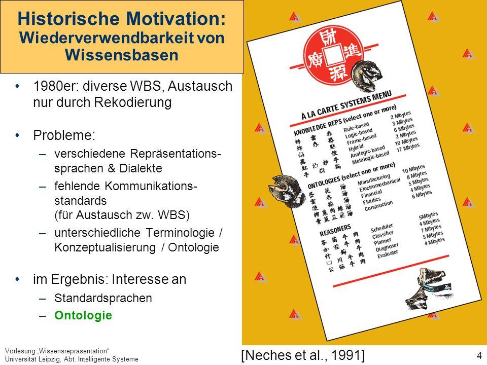 Historische Motivation: Wiederverwendbarkeit von Wissensbasen