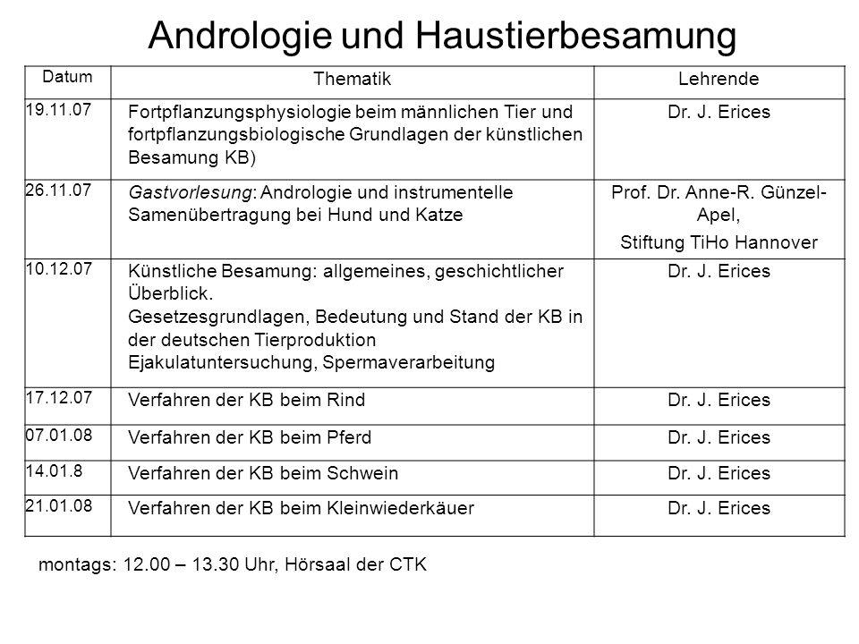 Andrologie und Haustierbesamung