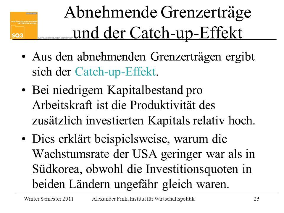 Abnehmende Grenzerträge und der Catch-up-Effekt
