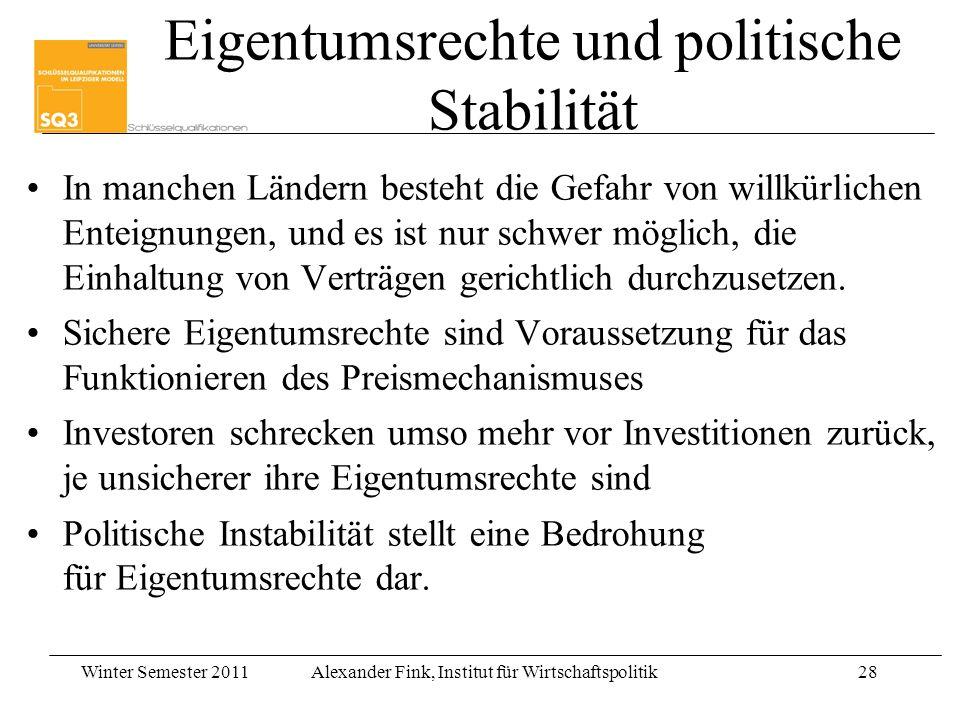 Eigentumsrechte und politische Stabilität