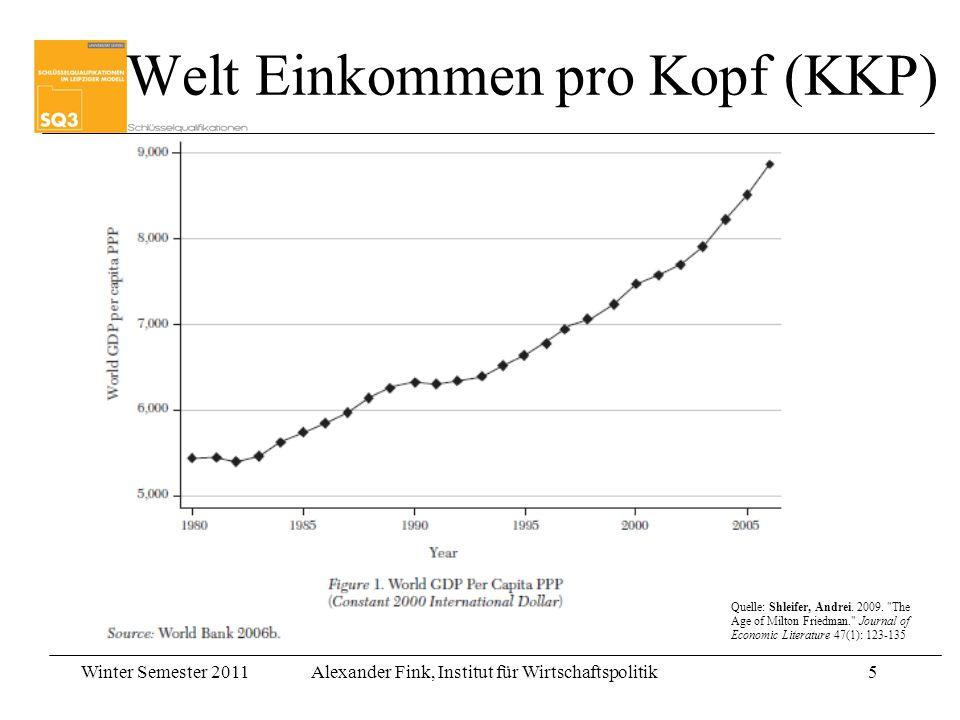 Welt Einkommen pro Kopf (KKP)