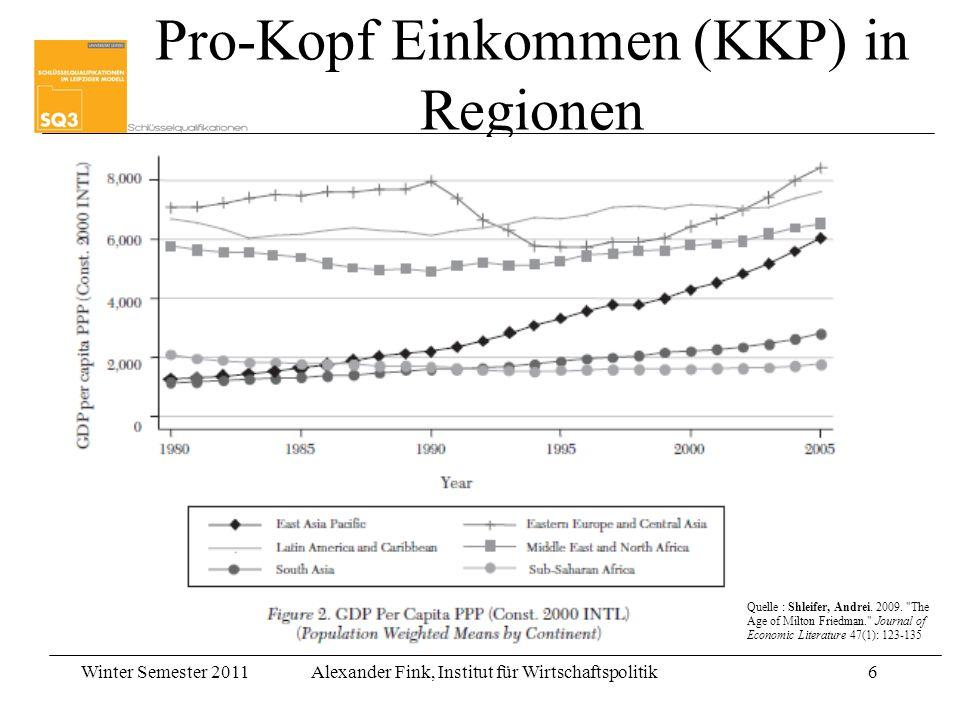 Pro-Kopf Einkommen (KKP) in Regionen