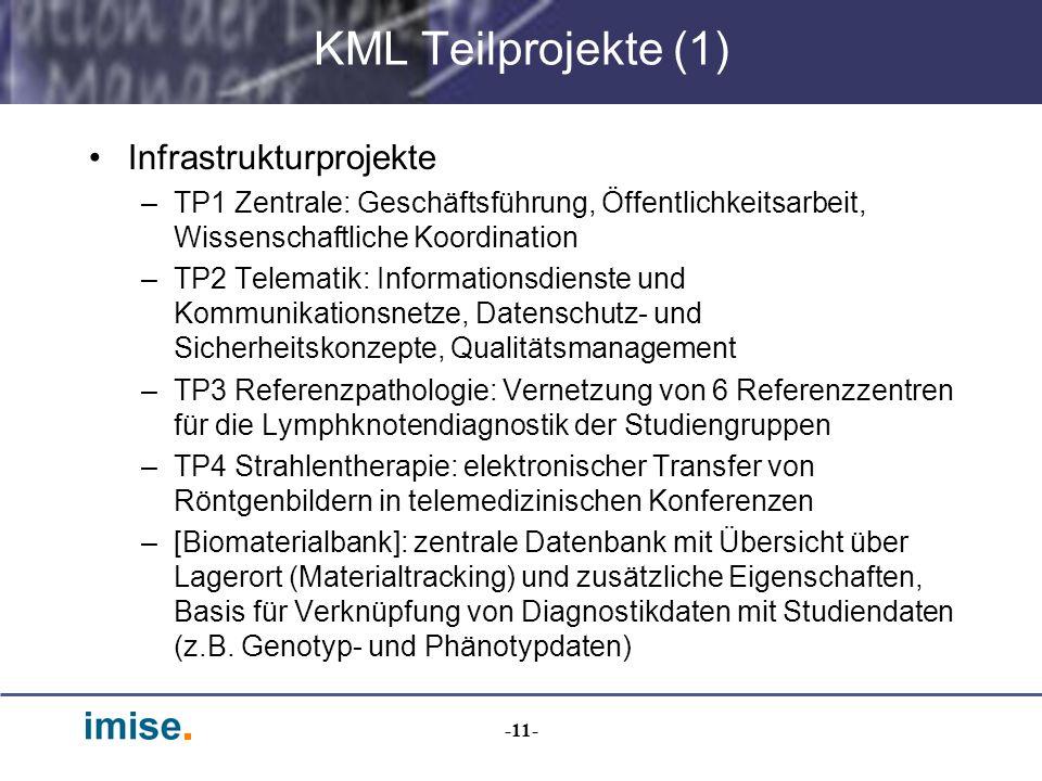 KML Teilprojekte (1) Infrastrukturprojekte