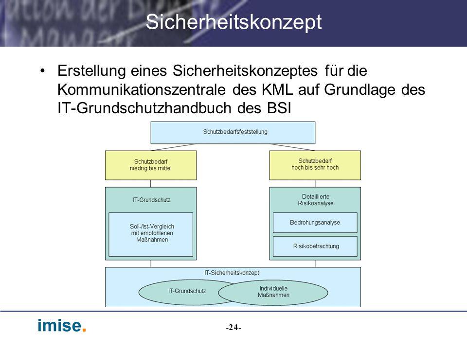 Sicherheitskonzept Erstellung eines Sicherheitskonzeptes für die Kommunikationszentrale des KML auf Grundlage des IT-Grundschutzhandbuch des BSI.