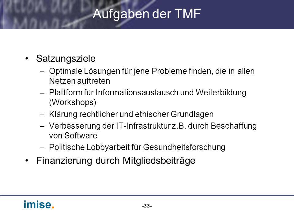 Aufgaben der TMF Satzungsziele Finanzierung durch Mitgliedsbeiträge