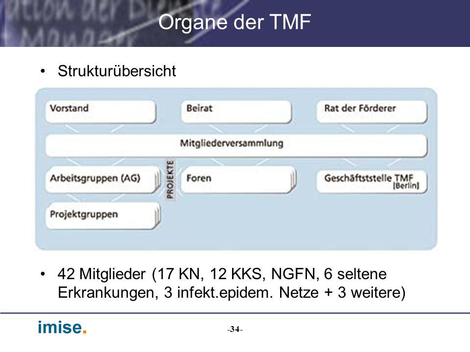 Organe der TMF Strukturübersicht