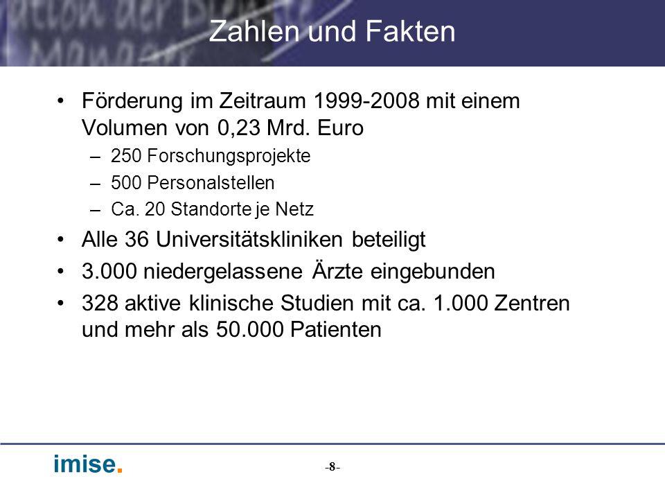 Zahlen und Fakten Förderung im Zeitraum 1999-2008 mit einem Volumen von 0,23 Mrd. Euro. 250 Forschungsprojekte.