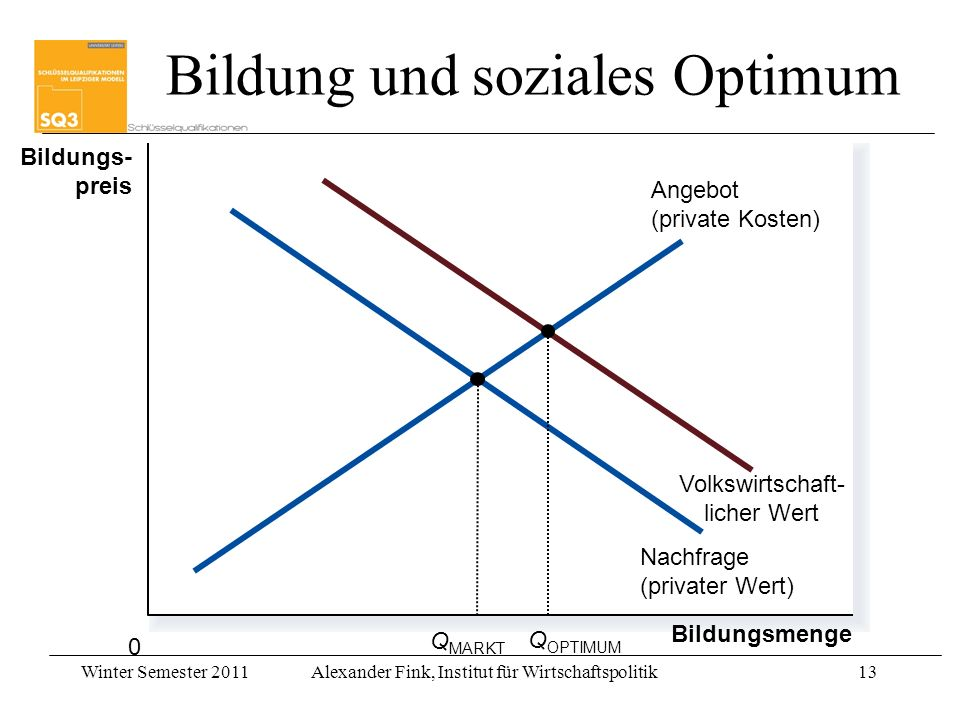 Bildung und soziales Optimum