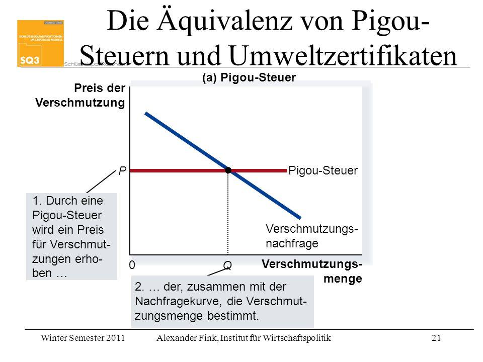 Die Äquivalenz von Pigou-Steuern und Umweltzertifikaten