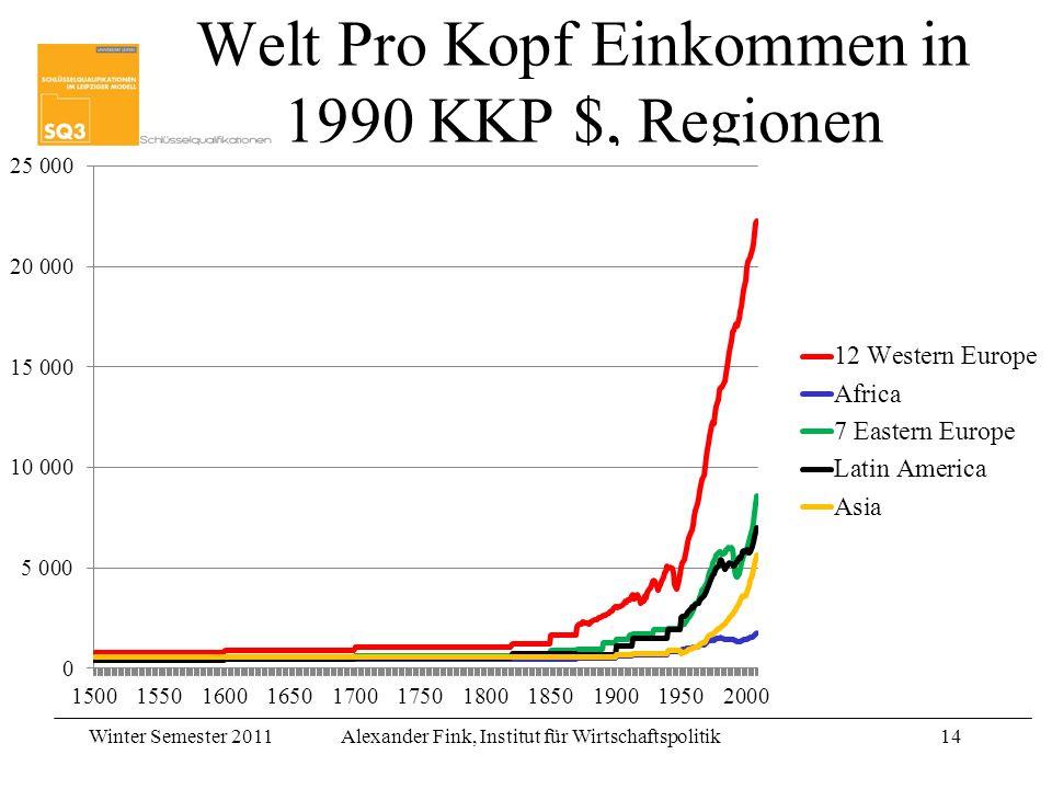 Welt Pro Kopf Einkommen in 1990 KKP $, Regionen