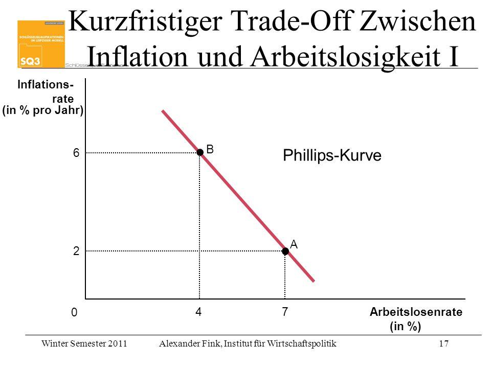 Kurzfristiger Trade-Off Zwischen Inflation und Arbeitslosigkeit I