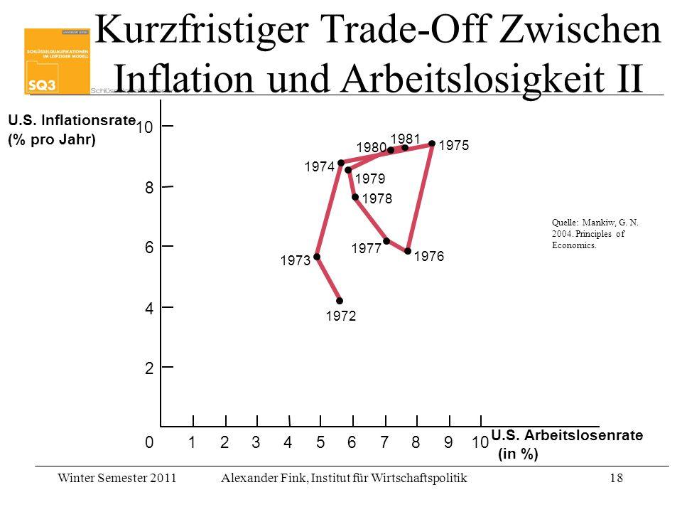 Kurzfristiger Trade-Off Zwischen Inflation und Arbeitslosigkeit II