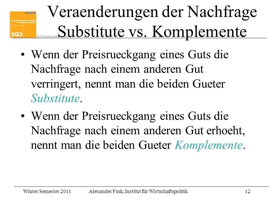 Veraenderungen der Nachfrage Substitute vs. Komplemente