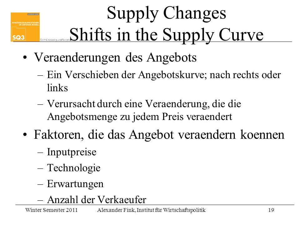 Supply Changes Shifts in the Supply Curve