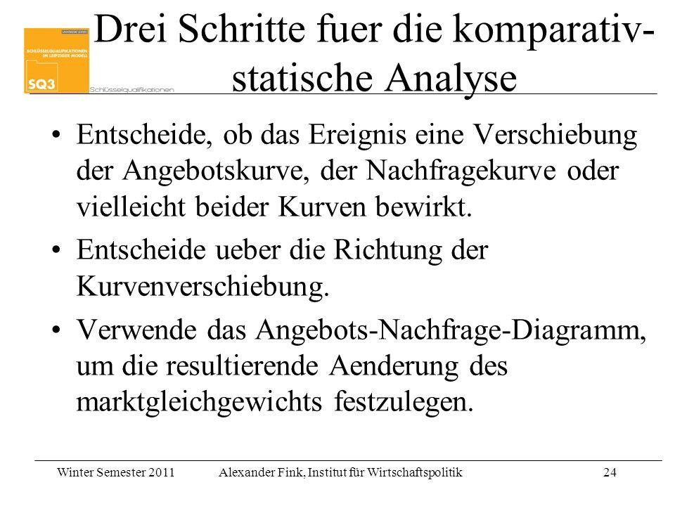 Drei Schritte fuer die komparativ-statische Analyse