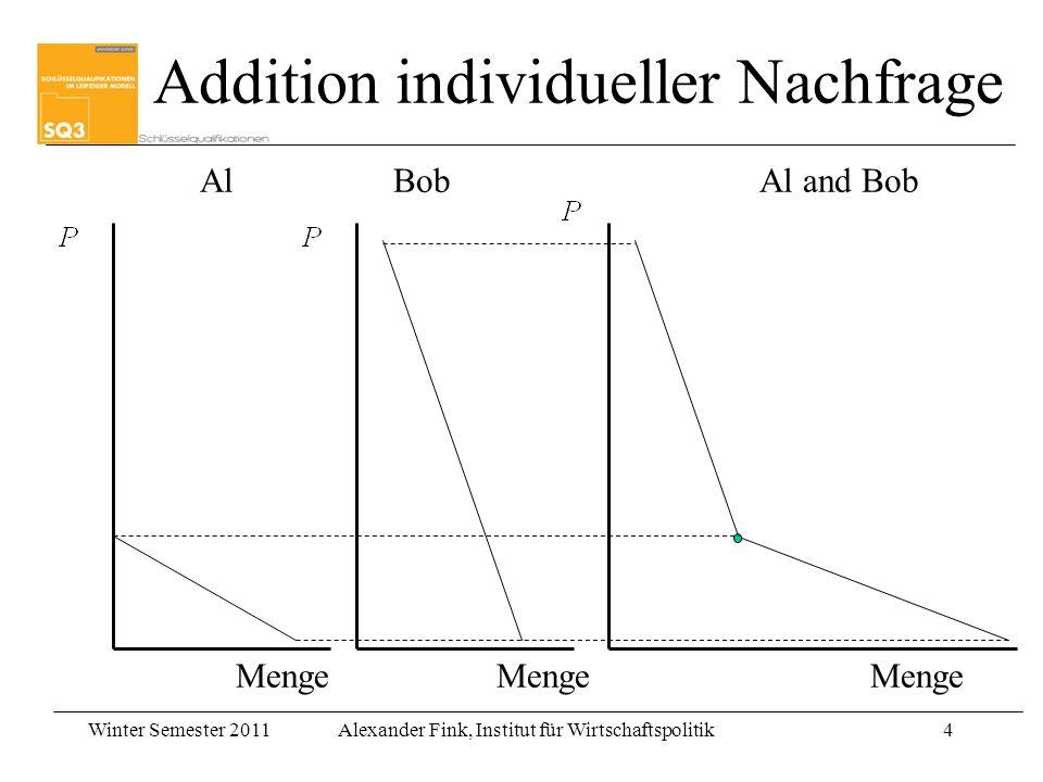 Addition individueller Nachfrage