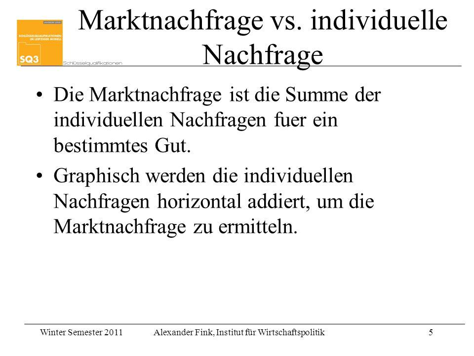 Marktnachfrage vs. individuelle Nachfrage