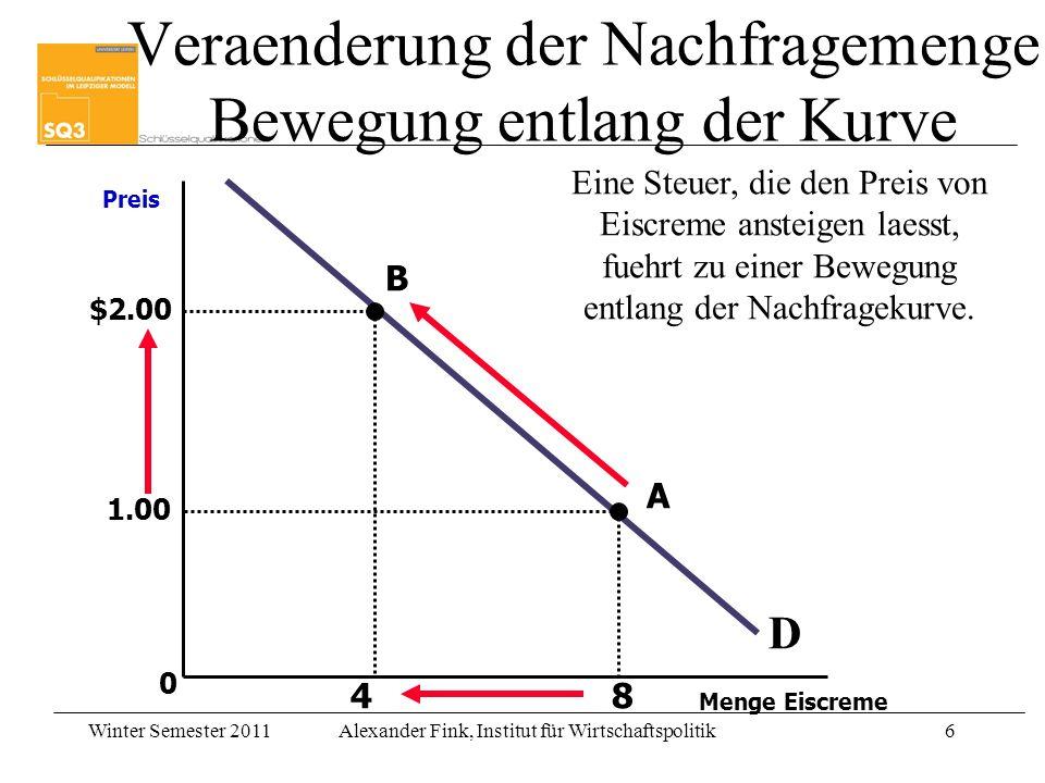 Veraenderung der Nachfragemenge Bewegung entlang der Kurve