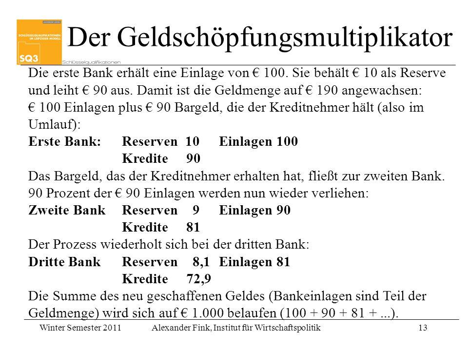 Der Geldschöpfungsmultiplikator